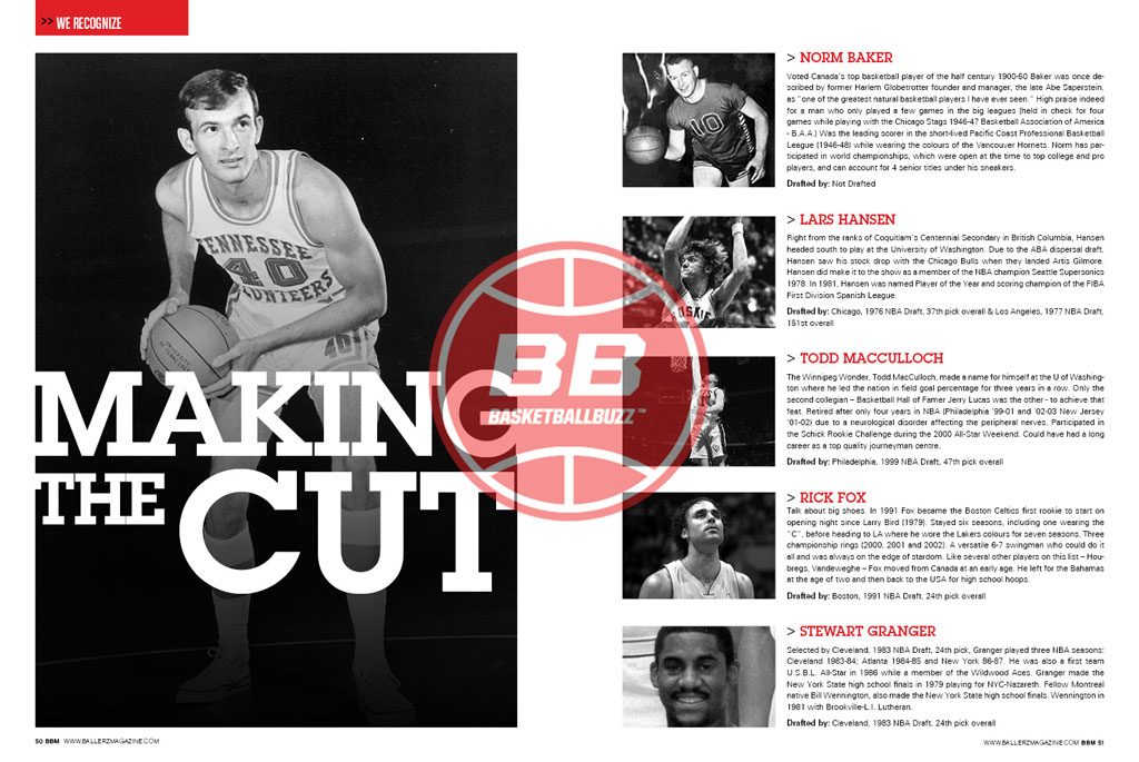 17 Canadians Basketball Players Who Laced Them Up In The Nba Basketballbuzz Magazine 2006