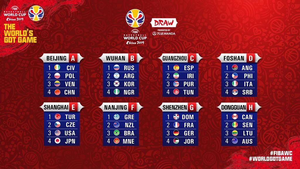 2019 FIBA Basketball World Cup Groups