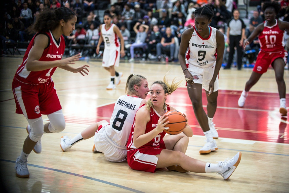 Canada's Elite Female High School Players Set For Historic All Canadian Game