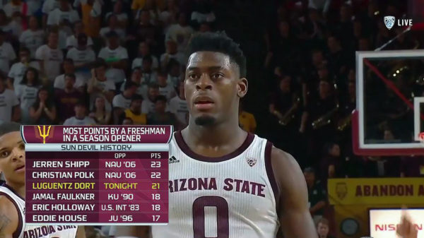 Luguentz Dort 28-Point Debut Sets Arizona State Sun Devils History